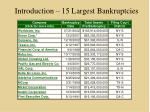 introduction 15 largest bankruptcies