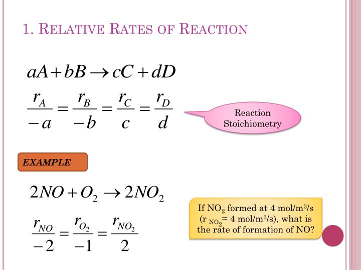 1 relative rates of reaction