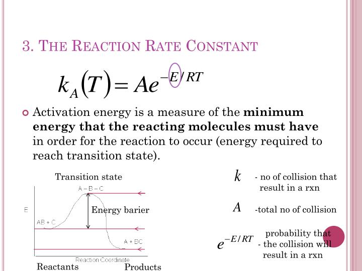 3. The Reaction Rate Constant