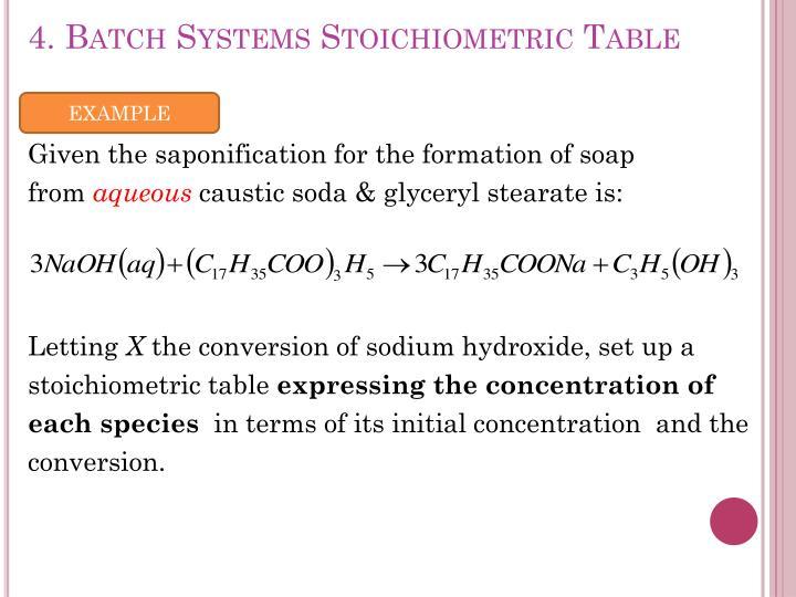 4. Batch Systems Stoichiometric Table