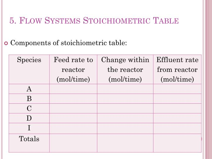 5. Flow Systems