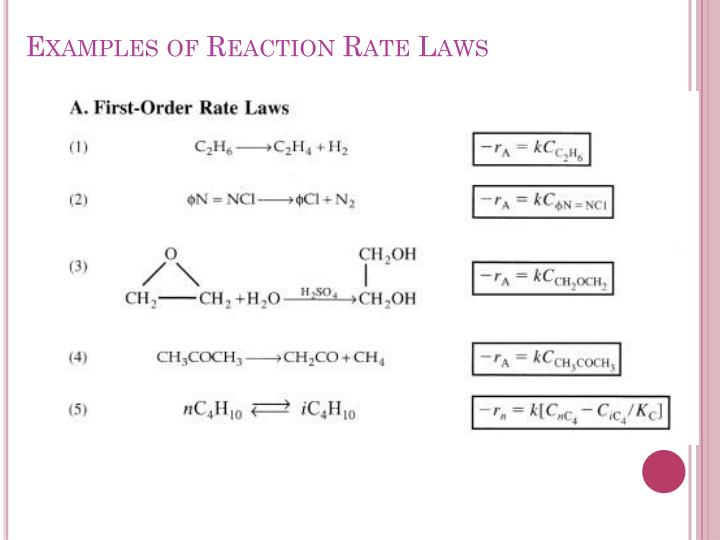 Examples of Reaction Rate Laws