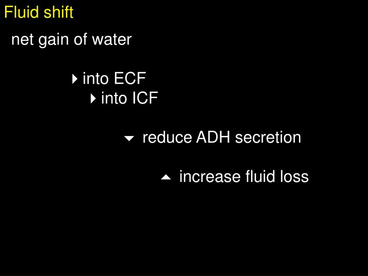 Fluid shift