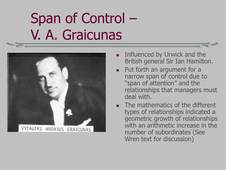Span of Control –