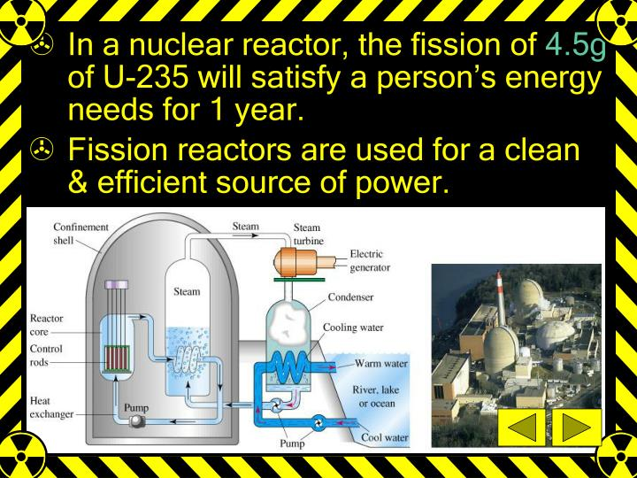 In a nuclear reactor, the fission of