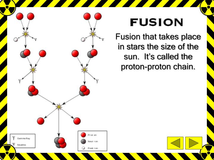 Fusion that takes place in stars the size of the sun.  It's called the proton-proton chain.
