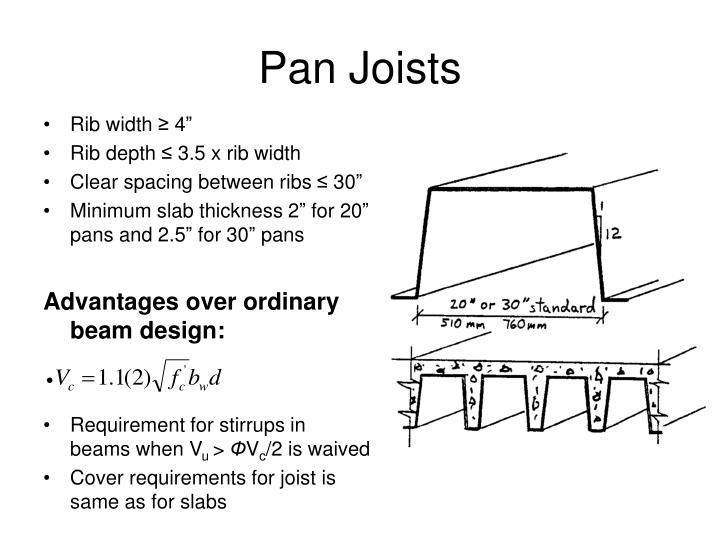 Pan Joists