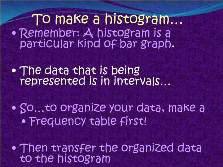 To make a histogram…