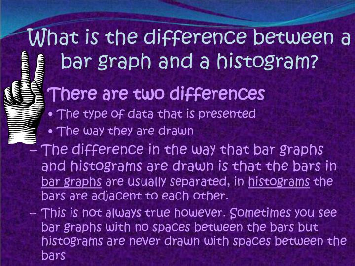 What is the difference between a bar graph and a histogram?
