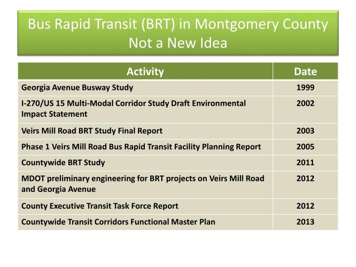 Bus Rapid Transit (BRT) in Montgomery County