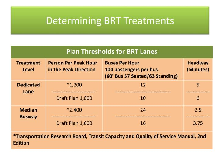 Determining BRT Treatments