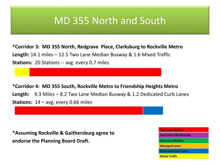 MD 355 North and South