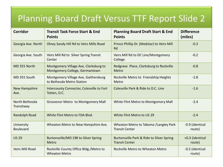 Planning Board Draft Versus TTF Report Slide 2
