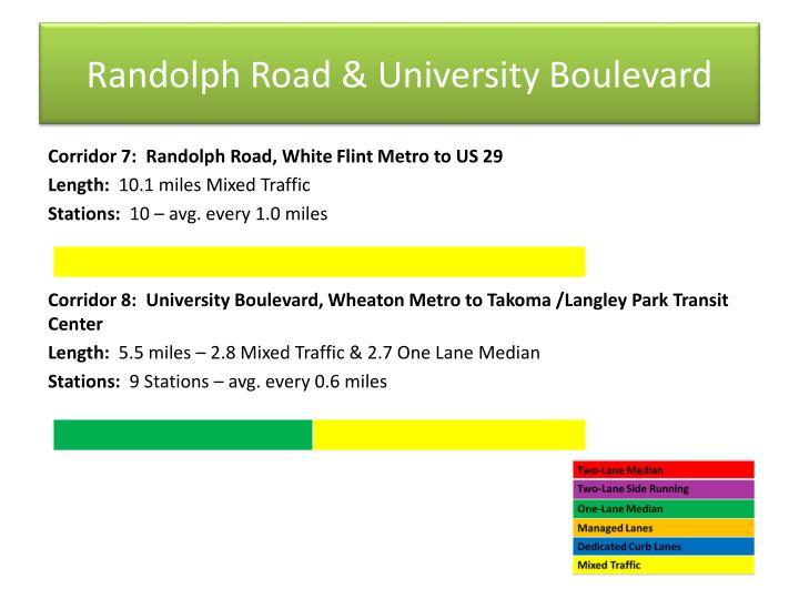 Randolph Road & University Boulevard