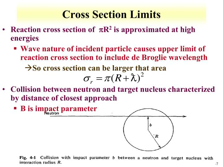 Cross Section Limits