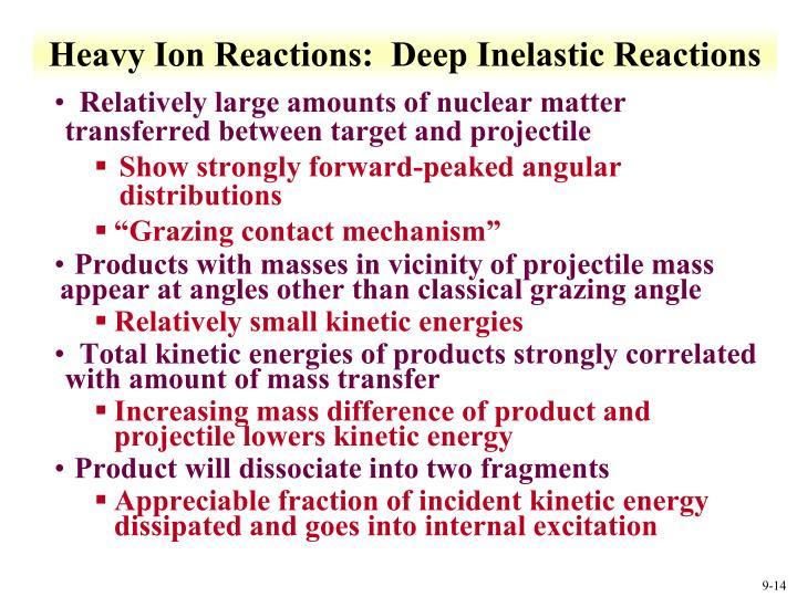 Heavy Ion Reactions:  Deep Inelastic Reactions