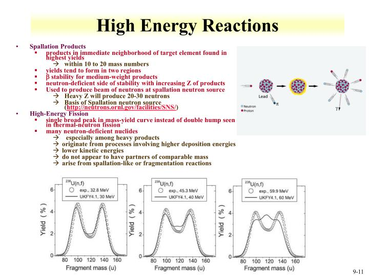 High Energy Reactions