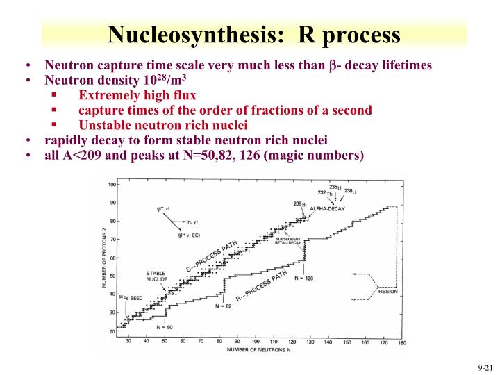 Nucleosynthesis:  R process