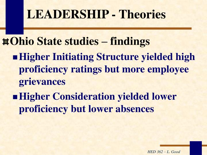 LEADERSHIP - Theories