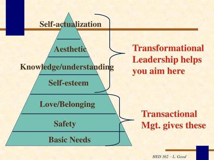 Self-actualization