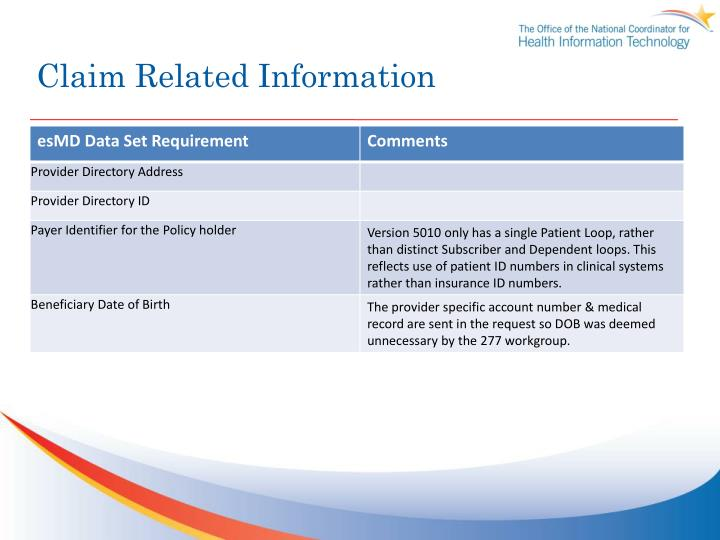Claim Related Information