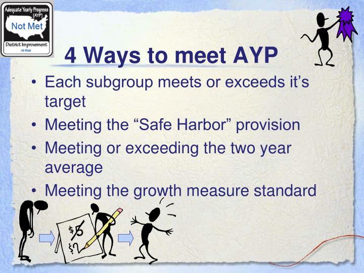 4 Ways to meet AYP