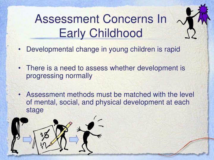 Assessment Concerns In