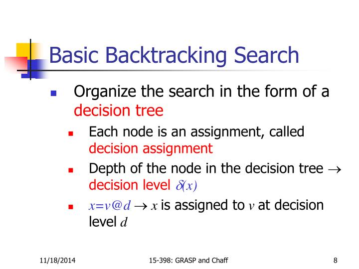 Basic Backtracking Search