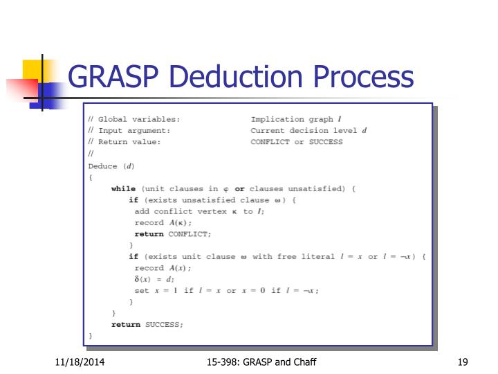 GRASP Deduction Process