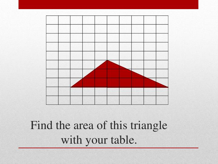 Find the area of this triangle with your table.