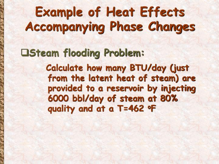 Example of Heat Effects Accompanying Phase Changes