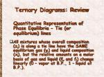 ternary diagrams review4