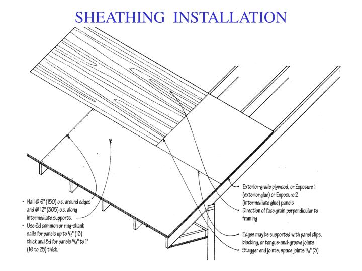Floor Tile Installation Patterns PPT - ROOF SLOPES PowerPoint Presentation - ID:6790017