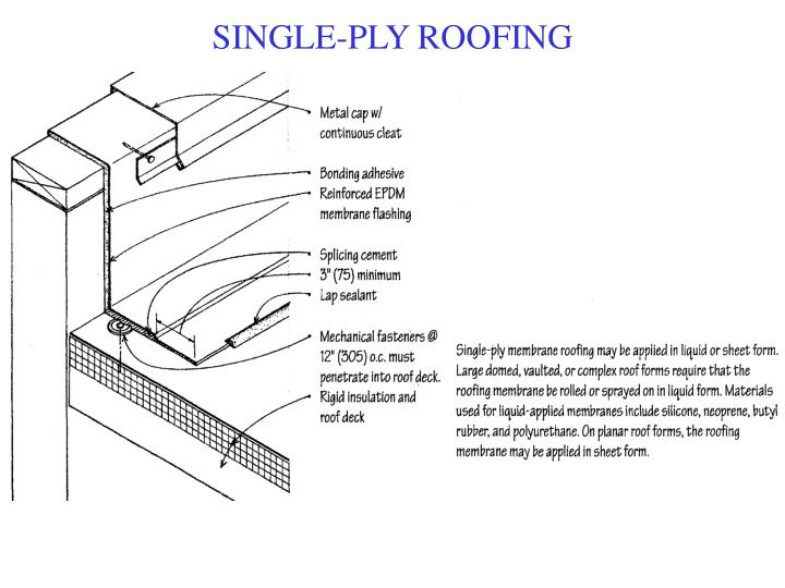 Ppt Roof Slopes Powerpoint Presentation Id6790017 Single Ply Roofing  Details Single Ply Roofing