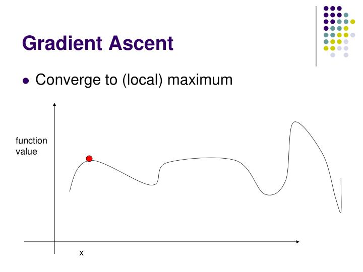 Gradient Ascent