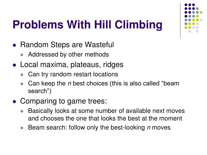 Problems With Hill Climbing