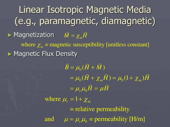 Linear Isotropic Magnetic Media