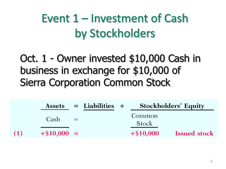 Event 1 – Investment of Cash