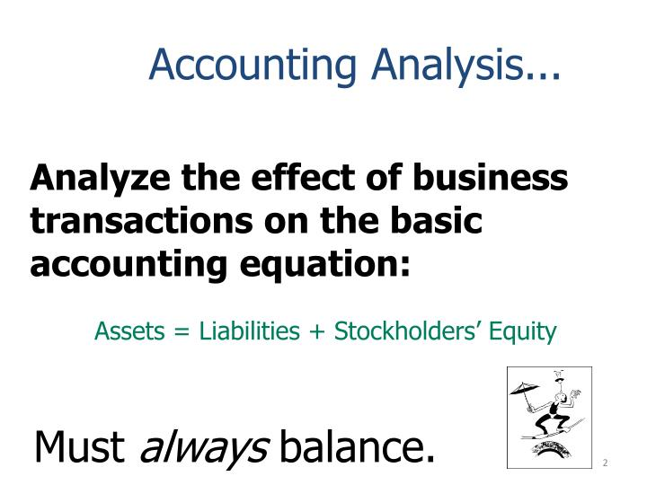 Accounting Analysis...