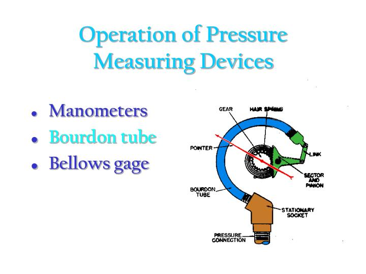 Operation of Pressure Measuring Devices