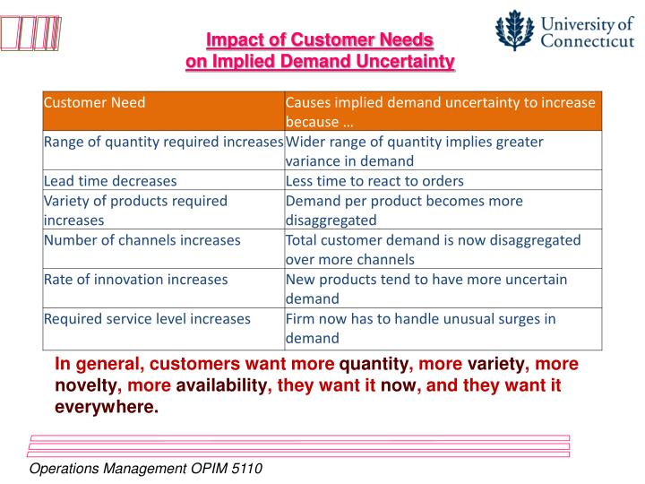 Impact of Customer Needs