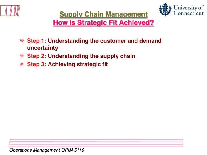 Supply chain management how is strategic fit achieved