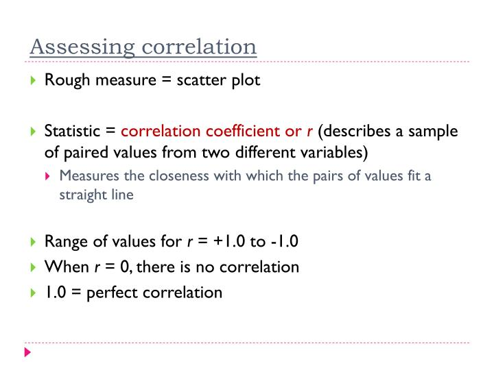 Assessing correlation