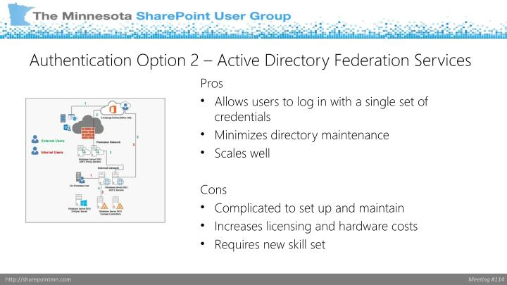 Authentication Option 2 – Active Directory Federation Services