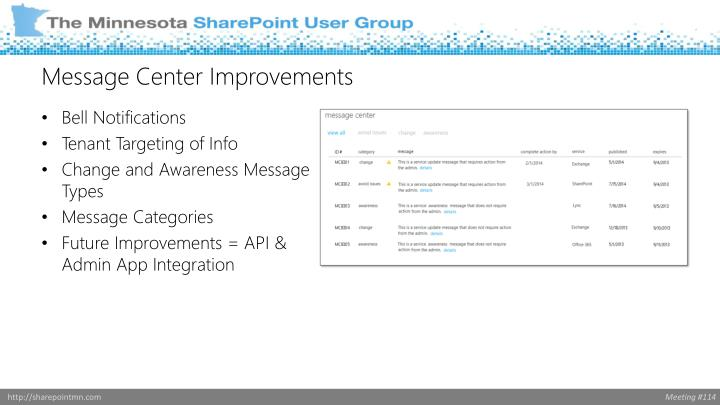 Message Center Improvements
