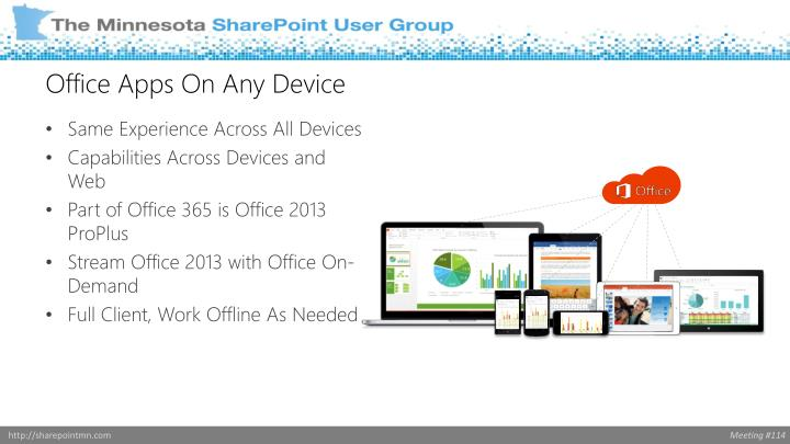 Office Apps On Any Device