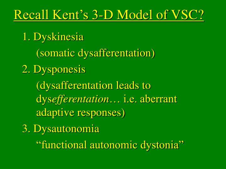 Recall Kent's 3-D Model of VSC?