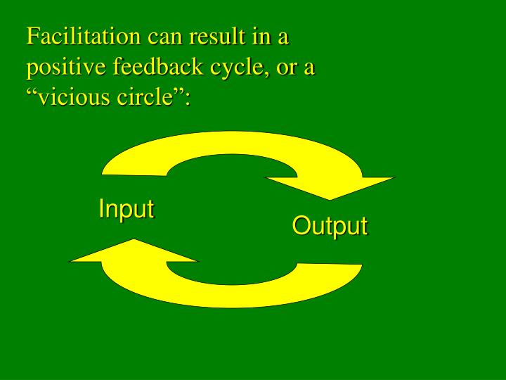 "Facilitation can result in a positive feedback cycle, or a ""vicious circle"":"