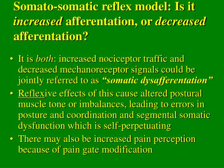 Somato-somatic reflex model: Is it