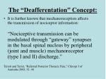 the deafferentation concept1